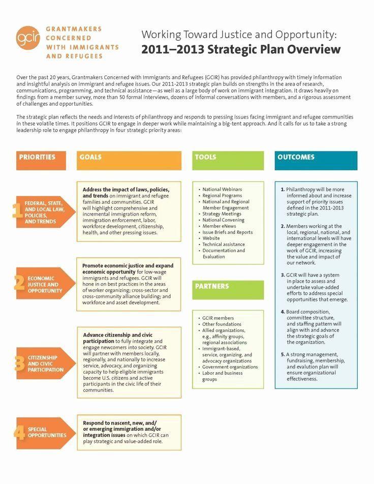 Zendaya Style Zendaya Communication Plan Template Communications Plan Strategic Planning