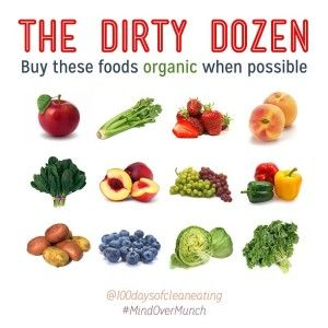 the dirty dozen foods the dozen foods driverlayer search engine 31322