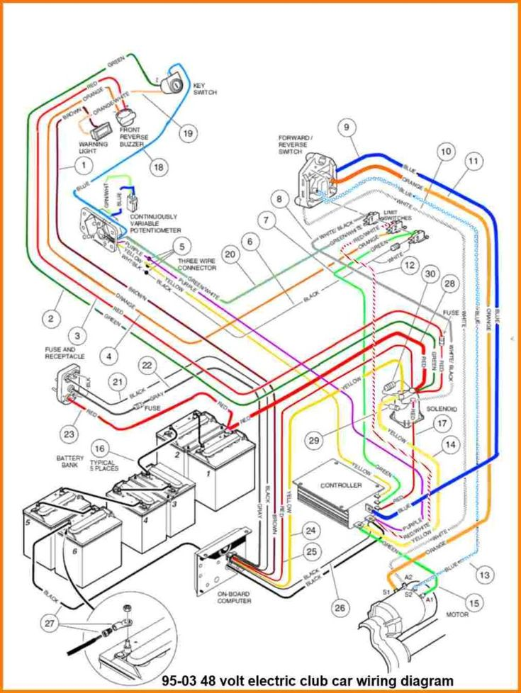 Club Car 4 Battery Wiring Diagram 48 Volt : battery, wiring, diagram, Battery, Wiring, Diagram, Diagrams, Readingrat, Inside, 770x1024, Cart,, Electrical, Diagram,, Carts