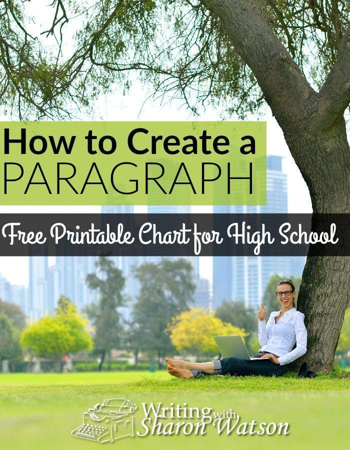 Descriptive essay rubric middle school ID INFO