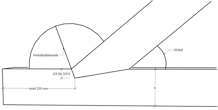 37 Sichere Holzverbindungen Auf Einen Blick Update Baubeaver Markus Muendel Gute Pin Holzverbindungen Vordach Selber Bauen Pavillon Selber Bauen