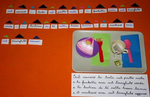 parti del discorso Montessori 14-min