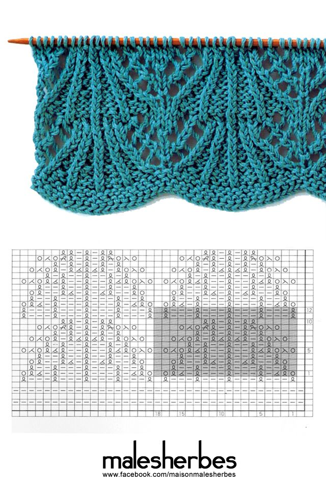 [ Pattern ] Pattern of the week. Have good weekend! <If you have any questions about the pattern or anything, please feel free to ask.> Please follow us on our FACKBOOK page, if you interested and also to know more about us and crochet, knitting, arts, fashion, movies and more… https://www.facebook.com/maisonmalesherbes/