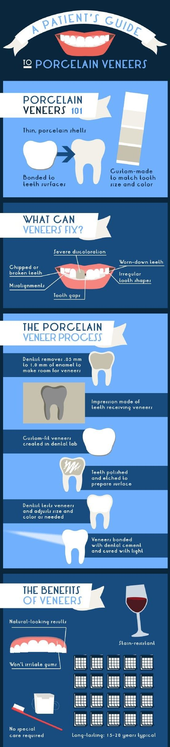 Improve not only your smile but your gums as well when you get porcelain veneers installed!