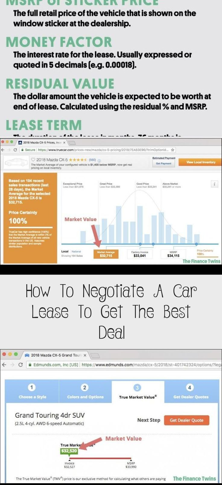 How To Negotiate A Car Lease To Get The Best Deal CAR in