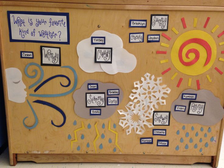 Weather bulletin board idea April each child can pick their favorite kind of weather