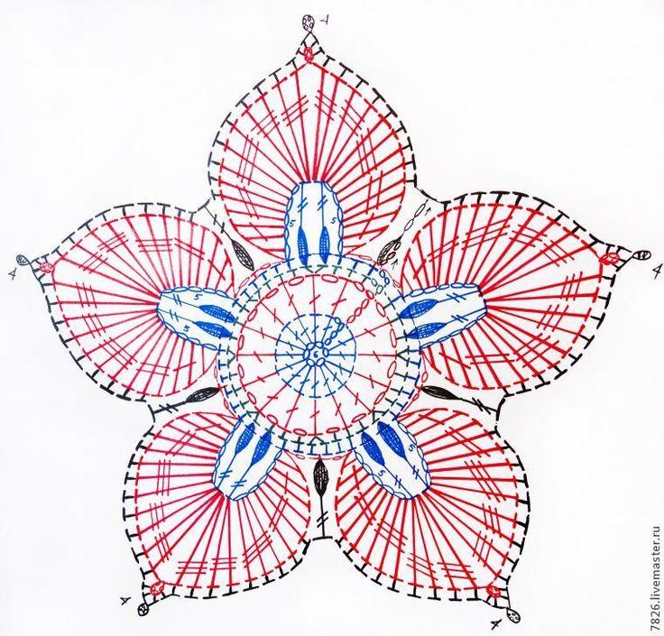 Схемы вязания цветов картинки