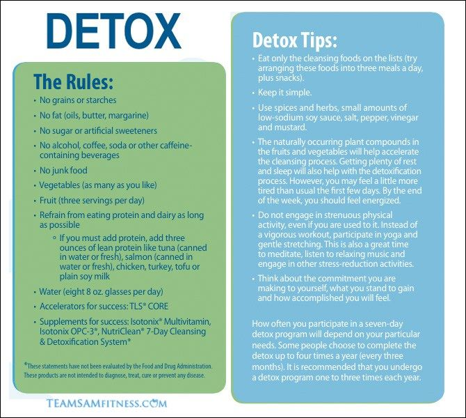 Before we delve into the infamous debate on whether to detox or not to detox, let's first get a basic definition of what it is.  Detox refers to the removal of toxic substances.  Now what doe…