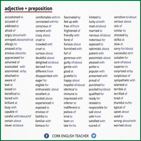 Pro writing aid collocations list