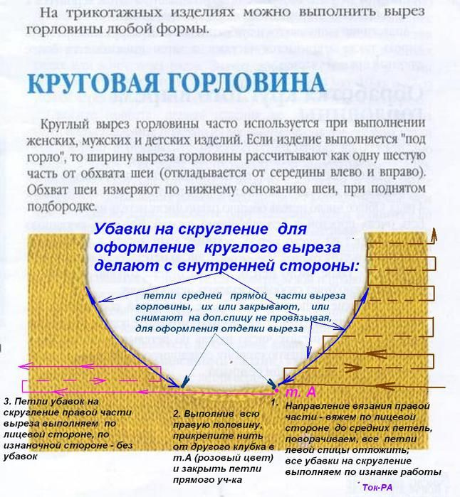 Порядок выполнения выреза круглой горловины