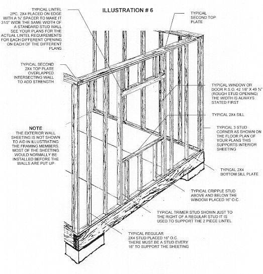 121 best images about wood shed plans on pinterest