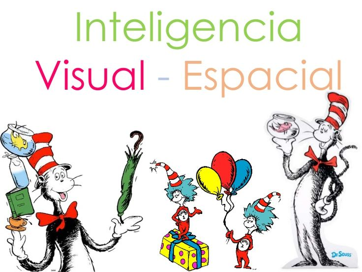 Inteligencia Visual - Espacial, Una de las 8 inteligencias múltiples de Howard Gardner, vemos la descripcion de lo que es la inteligencia visual espacial, pers…