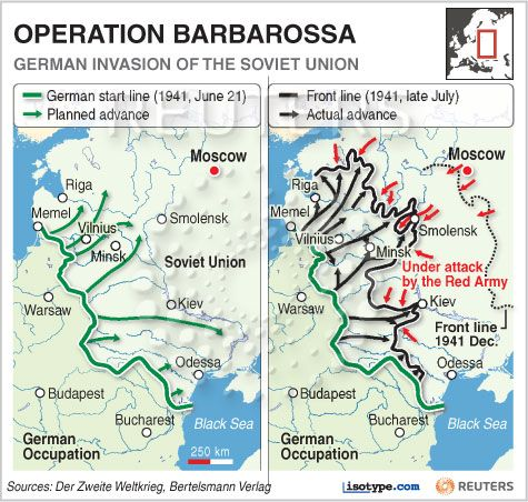 JUNE 22, 1941: Operation Barbarossa, the German invasion of the Soviet Union, began. image: Operation Barbarossa - Graphic of the Day | The Knowledge Effect