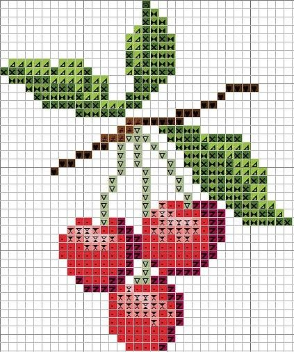 Three Cherries. Cross stitch chart. #cross_stitch