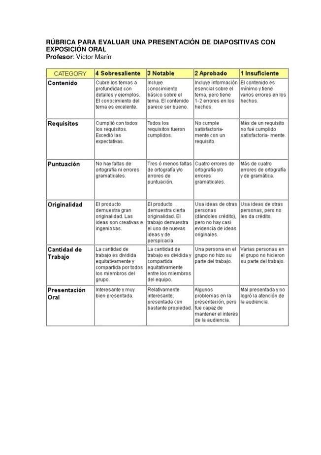 Reglas generales para evaluar contenido web