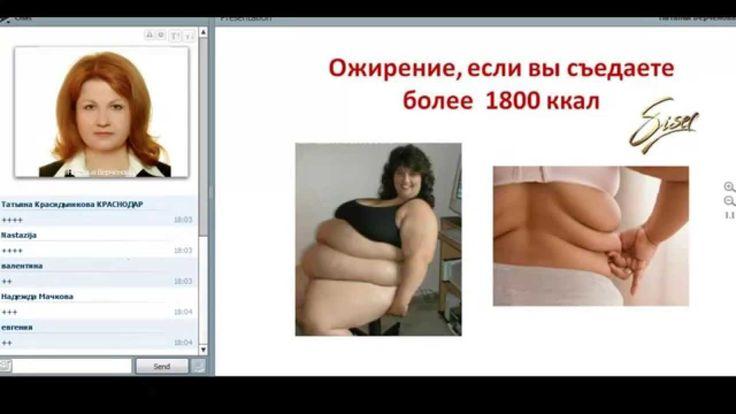 Возьми свой вес и форму под свой контроль!