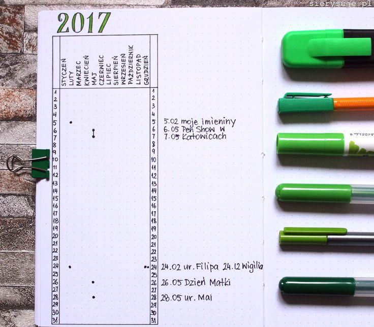 Najpopularniejsze metody planowania przyszłości w Bullet Journalu to Future Log, Calendex i metoda Alstaira. Poznaj zalety i wady każdej z nich.