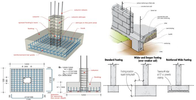 Reinforcing for cantilevered concrete masonry foundation ... |Concrete Block Wall Foundation Design Details