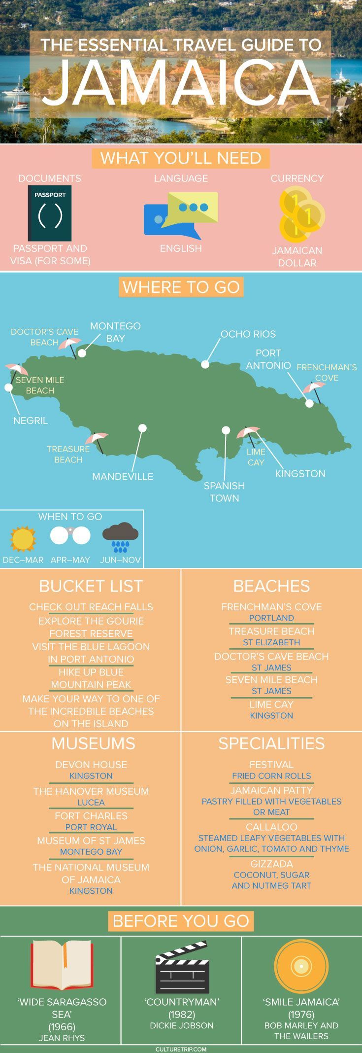 The Essential Travel Guide to Jamaica (Infographic)|Pinterest: theculturetrip #travelinfographic