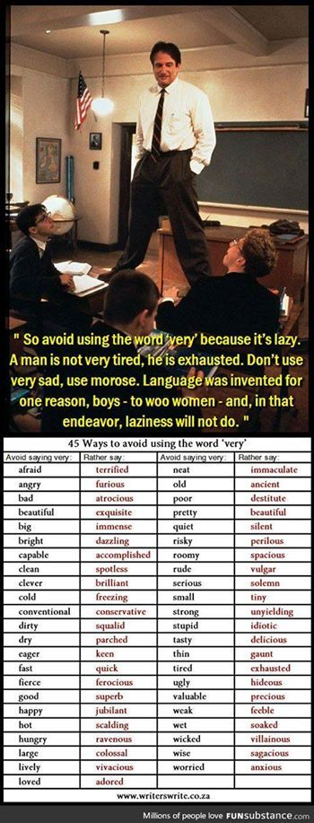 Nice list of words to use instead of very this and very that.
