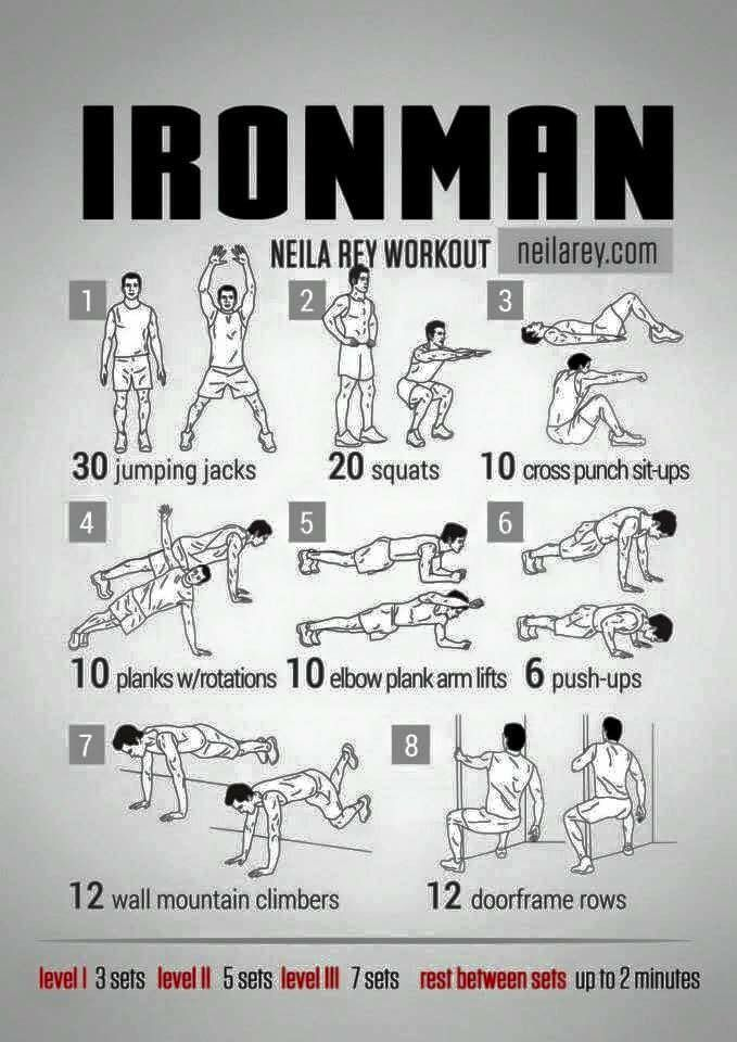 Ironman workout   Credit: Neilarey.com