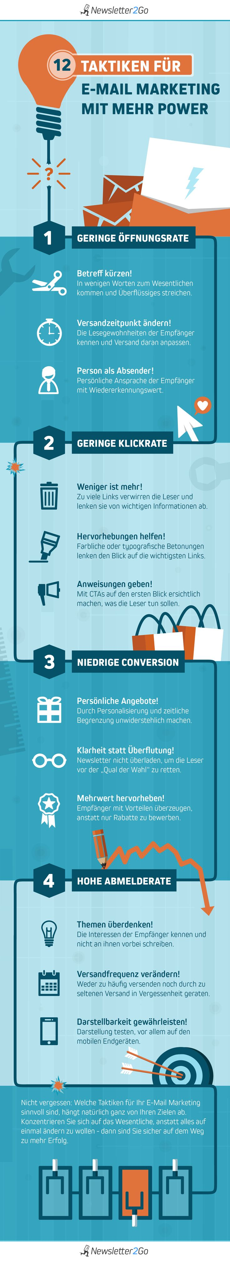 Wie kann man durch Tracking sein Email Marketing optimieren? 12 Taktiken für E-Mail Marketing mit mehr Power in der Infografik.