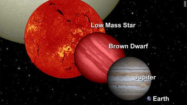 """Huge New Planet (Brown Dwarf?) Discovered in Our Solar System - Tyche Echoes of Planet X or """"Nibiru"""""""