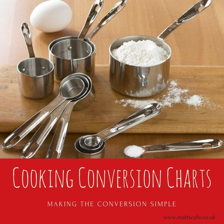 Oltre 25 fantastiche idee su Measurement conversion chart su - cooking conversion chart