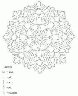 Mandala crochet patron