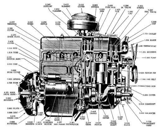 chevy 250 engine diagram 2003 ford f 250 engine diagram pin van geert peeters op vintage engines - 1956 chevy ...