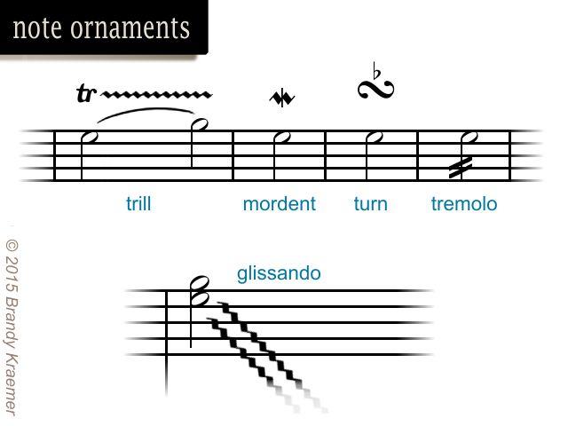 Musical Articulation Symbols Gallery Free Symbol Design Online