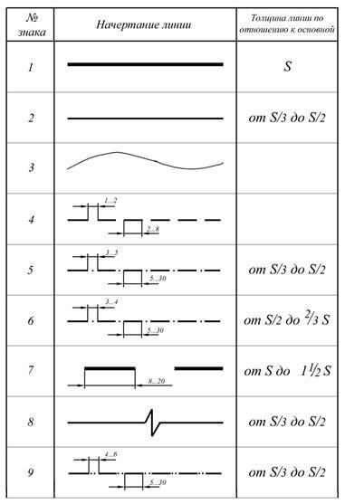 Учебное пособие: Методические указания по дипломному проектированию для студентов специальности 1-74 05 01 мелиорация и водное хозяйство - BestReferat.ru