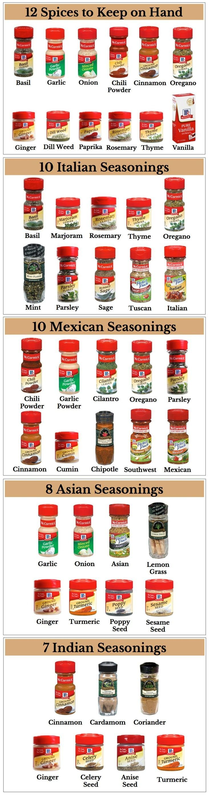 "List of Spices  ""Seasoning is a great way to add taste, but no calories. Keep this in mind when cooking on a diet!"""