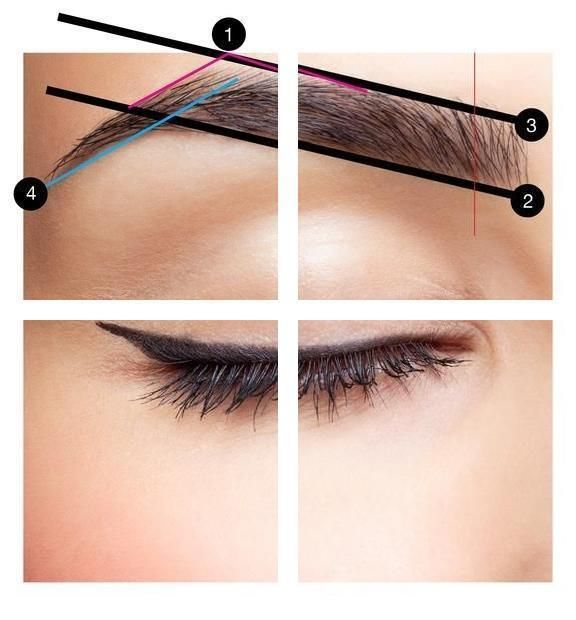 Where To Get Your Eyebrows Threaded Eyebrow Threading Salon How To Do Your Brows Threading Eyebrows Threading Salon Eyebrow Threading Salon