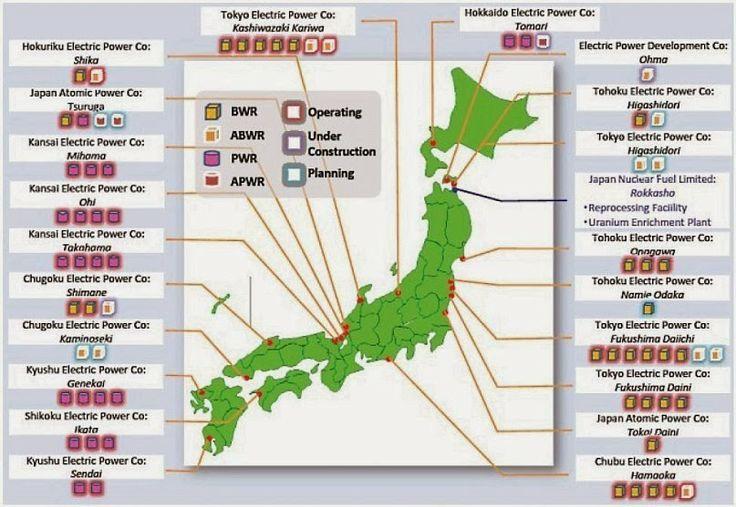 Jadernaja jenergetika Japonii.