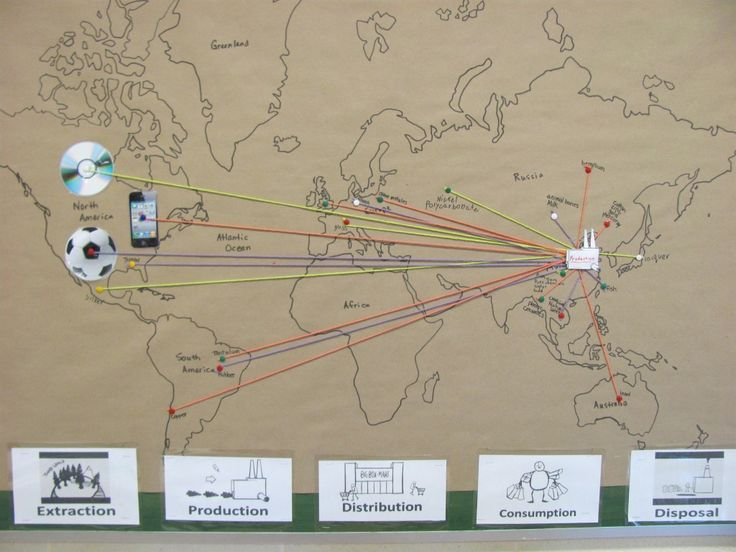 Mrs. Black's Class Blog | Canada's Links to the World (Gr. 6 Social Studies)