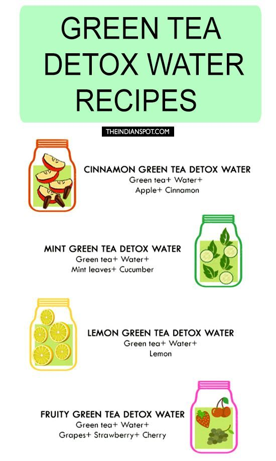 lose weight drinking water and green tea