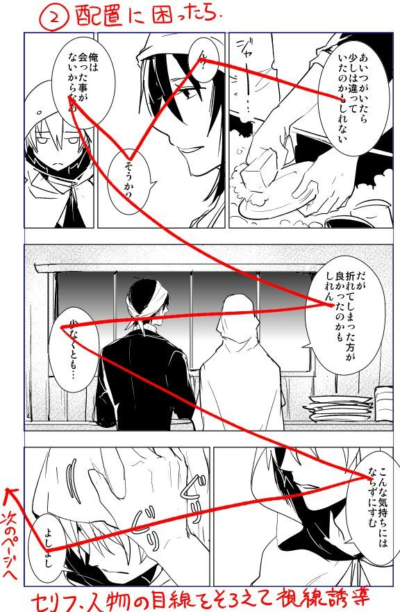 How to read manga and anime