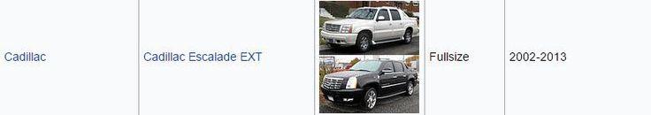 Cadillac Escalade EXT 2002-2013