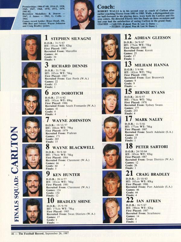 1987 Grand Final : Blueseum - Online Carlton Football Club Museum