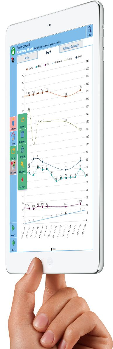 DoctorOffice3: i grafici