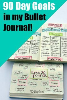 How I use my Bullet Journal to set (and ACHIEVE) 90 Day Goals!