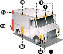 DOT regulations - trailer