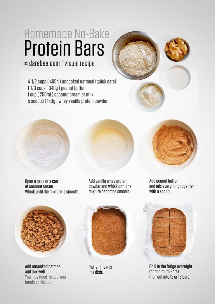 Best 25+ Whey protein ideas on Pinterest | Whey protein ...