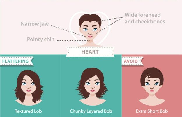 Which Bob Haircut Is Right For You Heart Face Shape Haircuts For Round Face Shape Face Shape Hairstyles