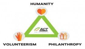 Perspektif Kemanusiaan ACT (1): Mengelola Filantropi