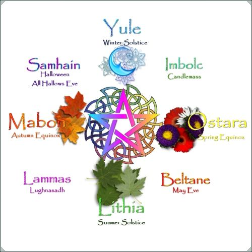 http://soniaperozzi.hubpages.com/hub/Wheel-of-the-Year-The-Eight-Pagan-Holidays