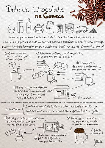 Receita Ilustrada: Bolo de Chocolate na Caneca  Illustration by Juliana Alia