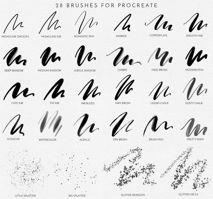Procreate Lettering Brushes Bonus Procreate Lettering