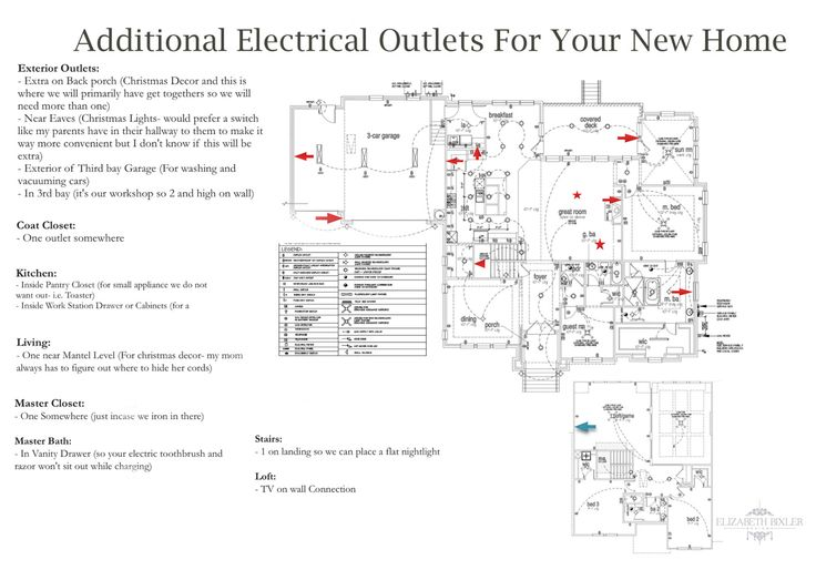 1000+ Ideas About Electrical Outlets On Pinterest